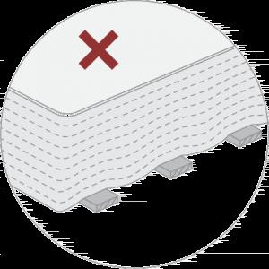 warranty base board width incorrect 300x300 - Warranty Policy